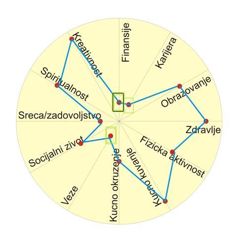 circle of life 2a