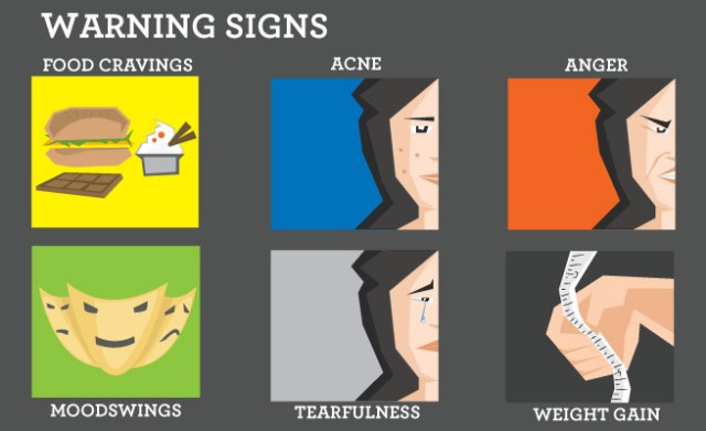 simptomi PMSa