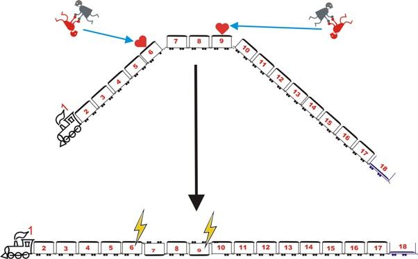 delimicna hidrogenizacija graf.